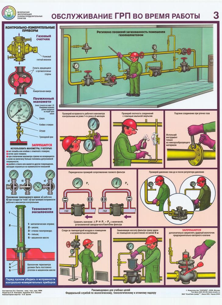 ликвидирует безопасная эксплуатация сосудов до 10 бар три вида термобелья: